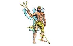neptune-astrology
