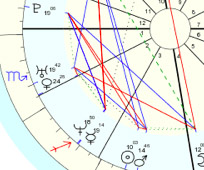 what-is-a-birth-chart