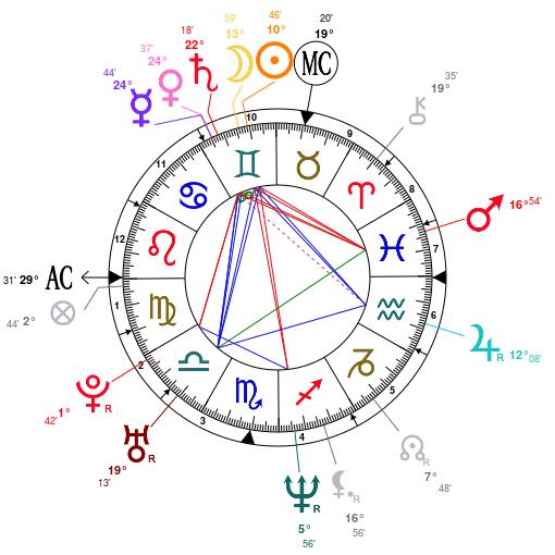 Heidi-Klum-Astrology