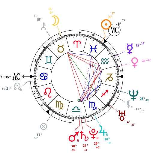 Natalia-Vodianova-astrology