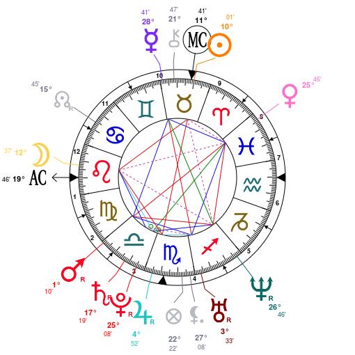 kirsten-dunst-astrology