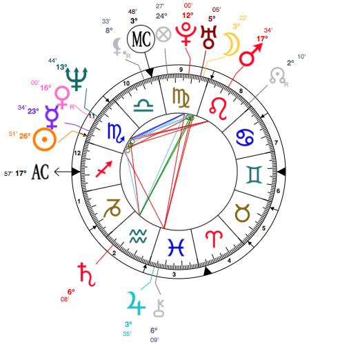 jodie foster astrology birth chart