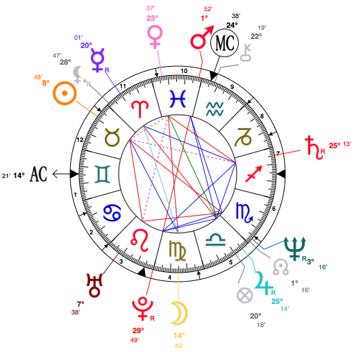 taurus-michelle-pfeiffer-birth-chart