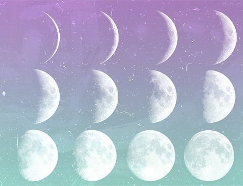 Guide To The Lunar Cycle…
