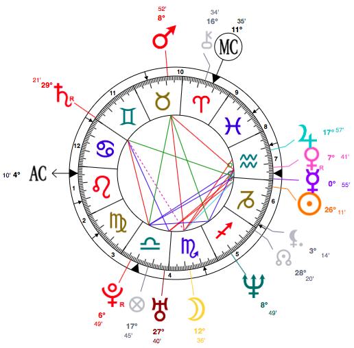 kate moss astrology birth chart
