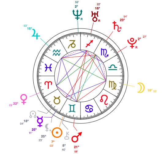 Gemini-Carey-mulligan-astrology-birth-chart