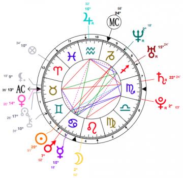 Lana-del-rey-astrology-birth-chart
