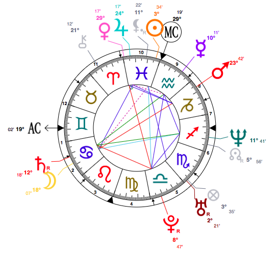 pisces-drew-barrymore-astrology-birth-chart