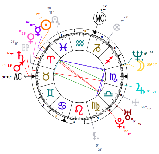 aries-mariah-carey-astrology