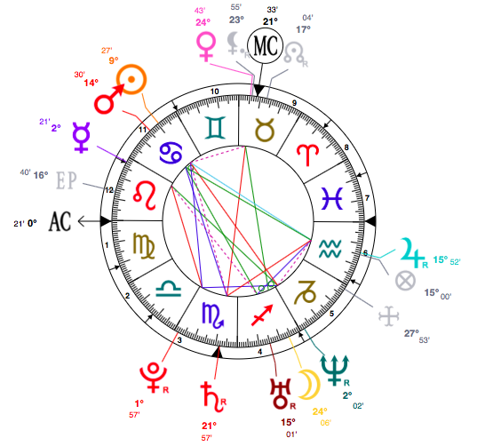 birth-chart-cancer-lea-seydoux