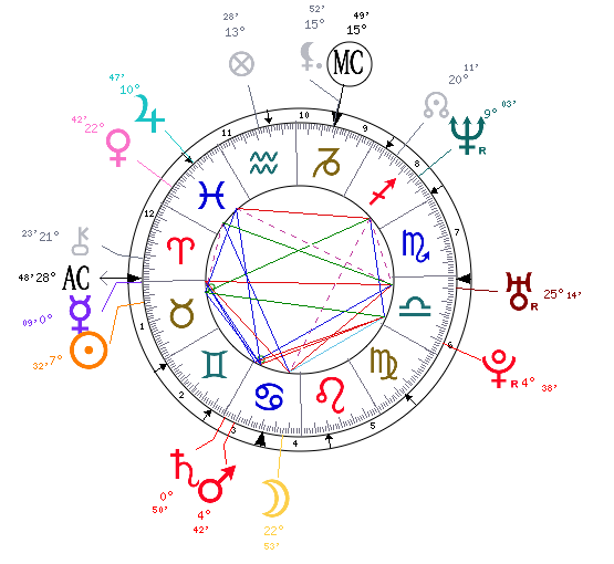 taurus-penelope-cruz-astrology
