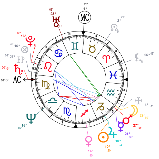 capricorn-donna-summer-astrology
