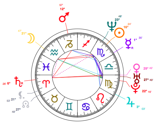 scorpio-daphne-guinness-astrology