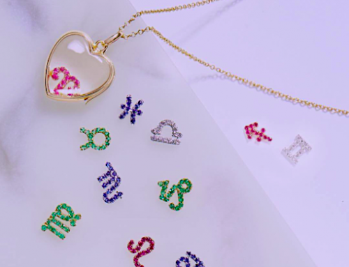 Loquet London Zodiac Charms