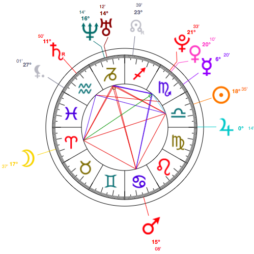 Born On A Full Moon Libra Cardi B Astrology Personal Horoscope
