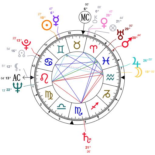 Gemini Marilyn Monroe Birth Chart, Born 1st June 1926