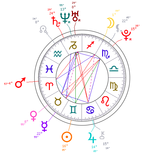 Gemini Iggy Azalea Astrology Birth Chart