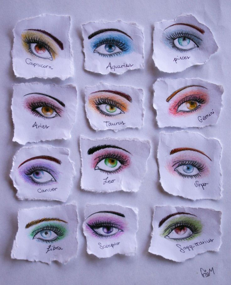 Zodiac Beauty  Astrology And The Eyes