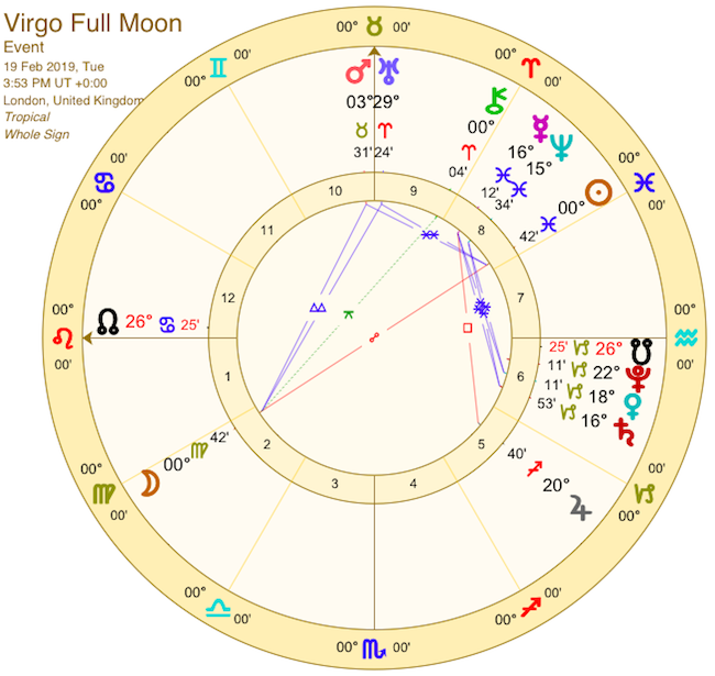 Pisces Season And The Full Moon In Virgo February 19th 2019