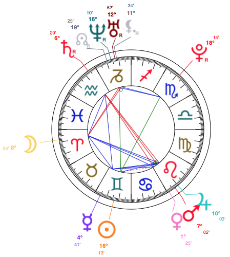 Gemini Emily Ratajkowski Personal Horoscope, Astrology And Birth Chart