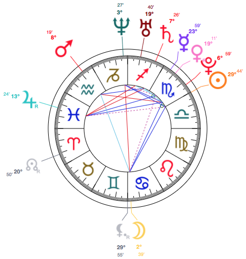 Libra Emilia Clarke Astrology And Birth Chart – Star Sign Style
